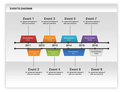 Events Diagram Http Www Poweredtemplate Com Powerpoint Diagrams