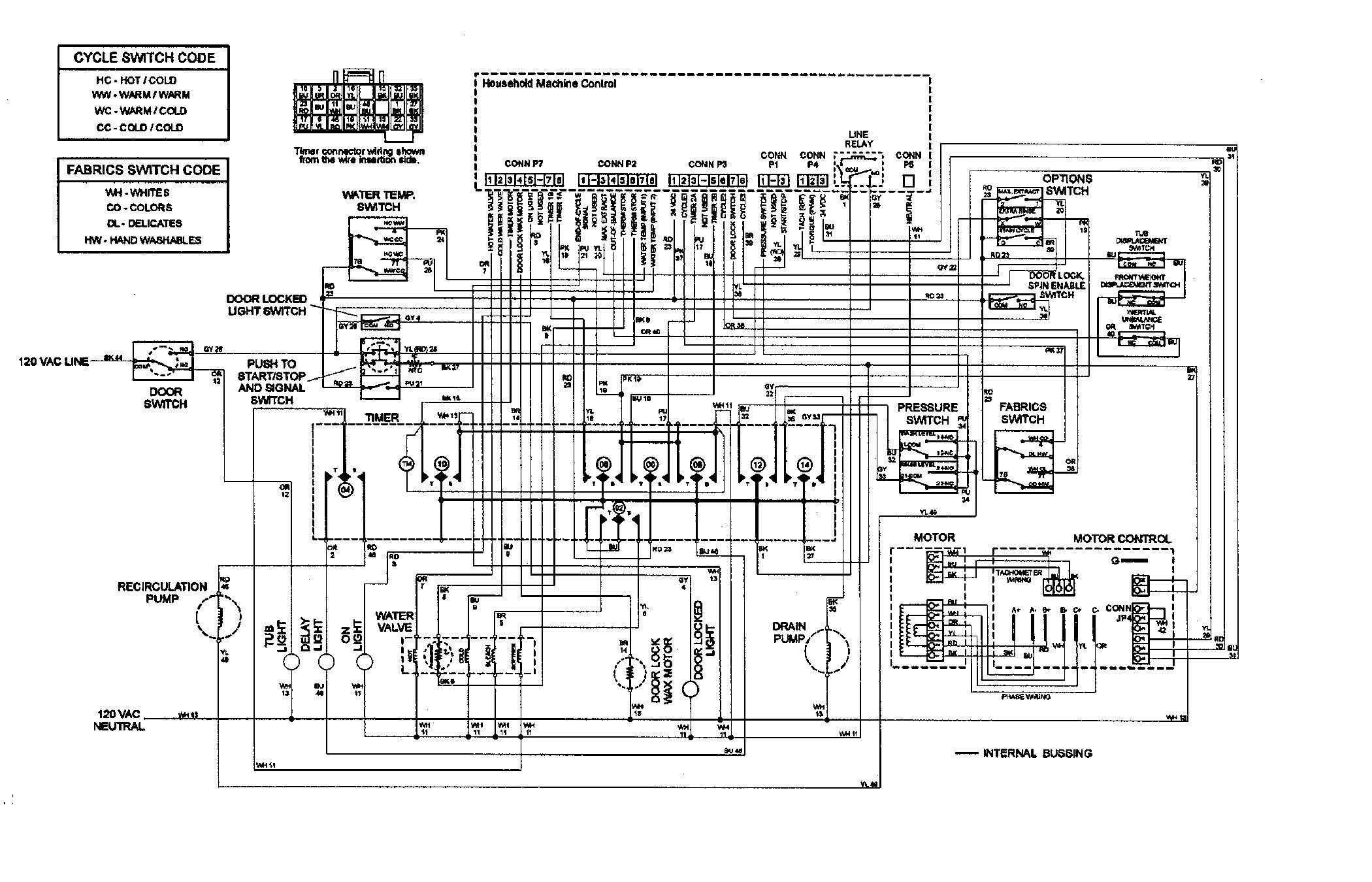 13 Wiring Diagram Of Washing Machine With Dryer References | Washing machine  and dryer, Washing machine motor, Washing machinePinterest
