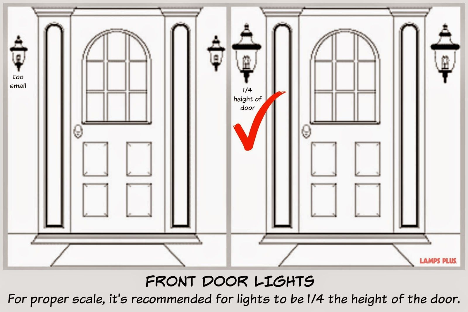 Image result for white exterior door shutters with sconce light ...
