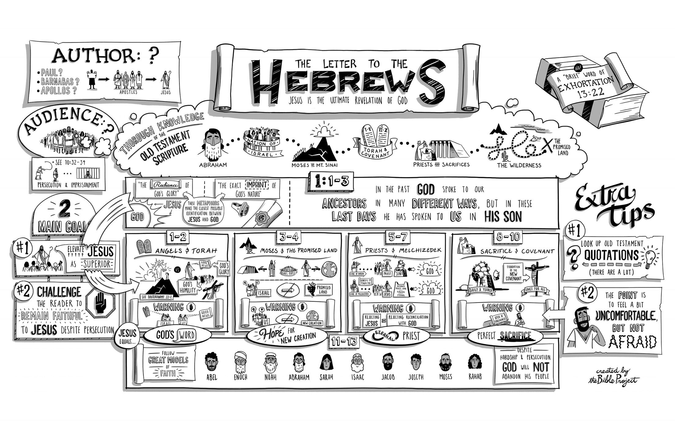 The Bible Project The Book Of Hebrews Poster With Images