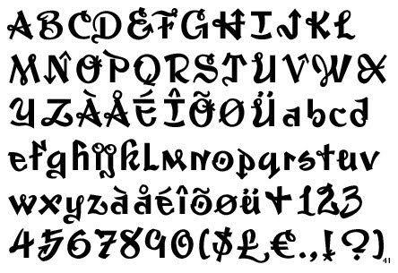 Letras goticas para dibujar