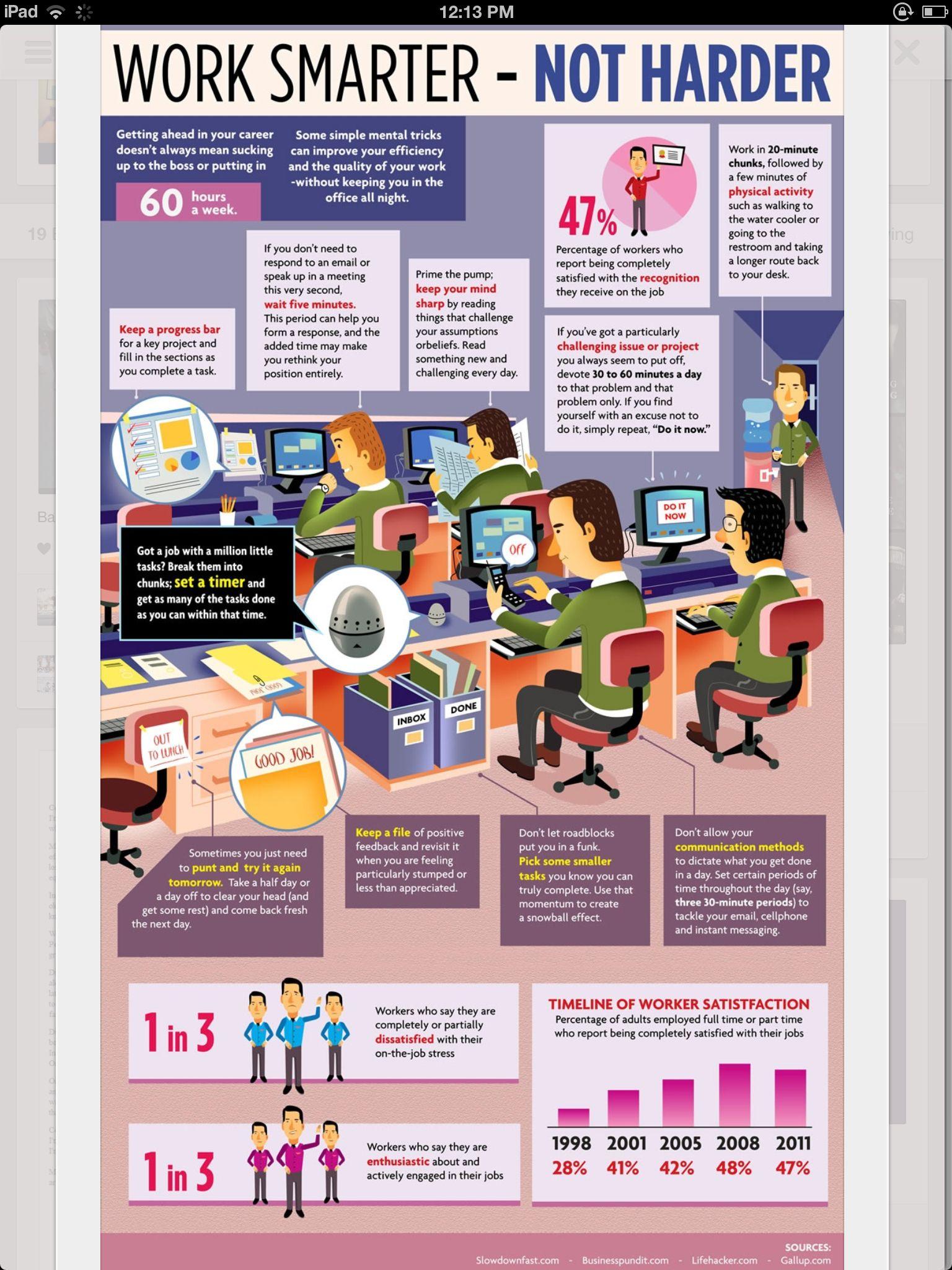 Work Efficiency Worksheet