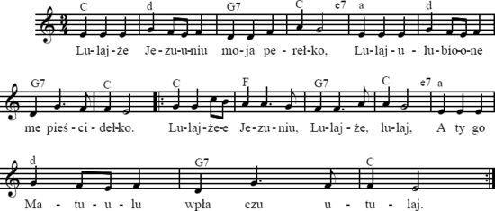 Koledy Na Trabke Jakie Sa Nuty Na Gitare Zeby Zagrac Lulajze Jezyniu Sheet Music Christmas Carol Songs