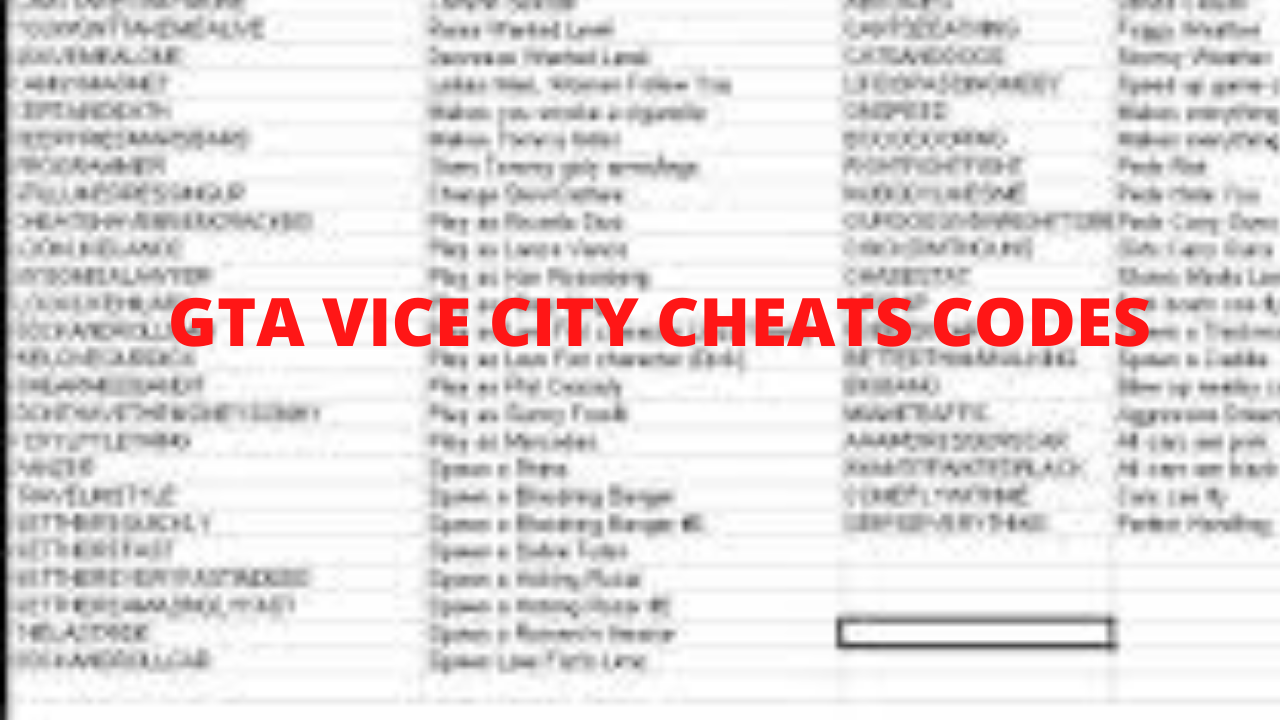 Gta Vice City Top 15 Amazing Cheat Codes In 2020 Coding Vice Cheating