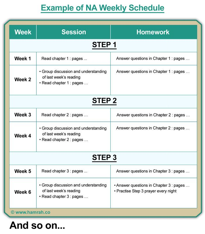 Image result for 12 steps of aa worksheets | Addictions ...