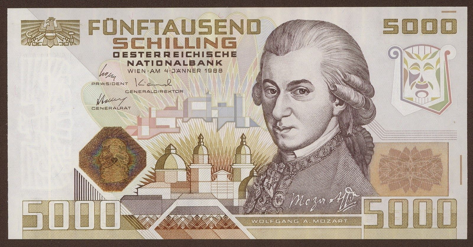 Image Result For Currency Of Austria