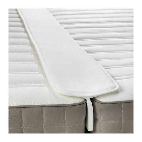 Unisci Materassi Siggerud Basement Flat Nel 2019 Ikea E Case