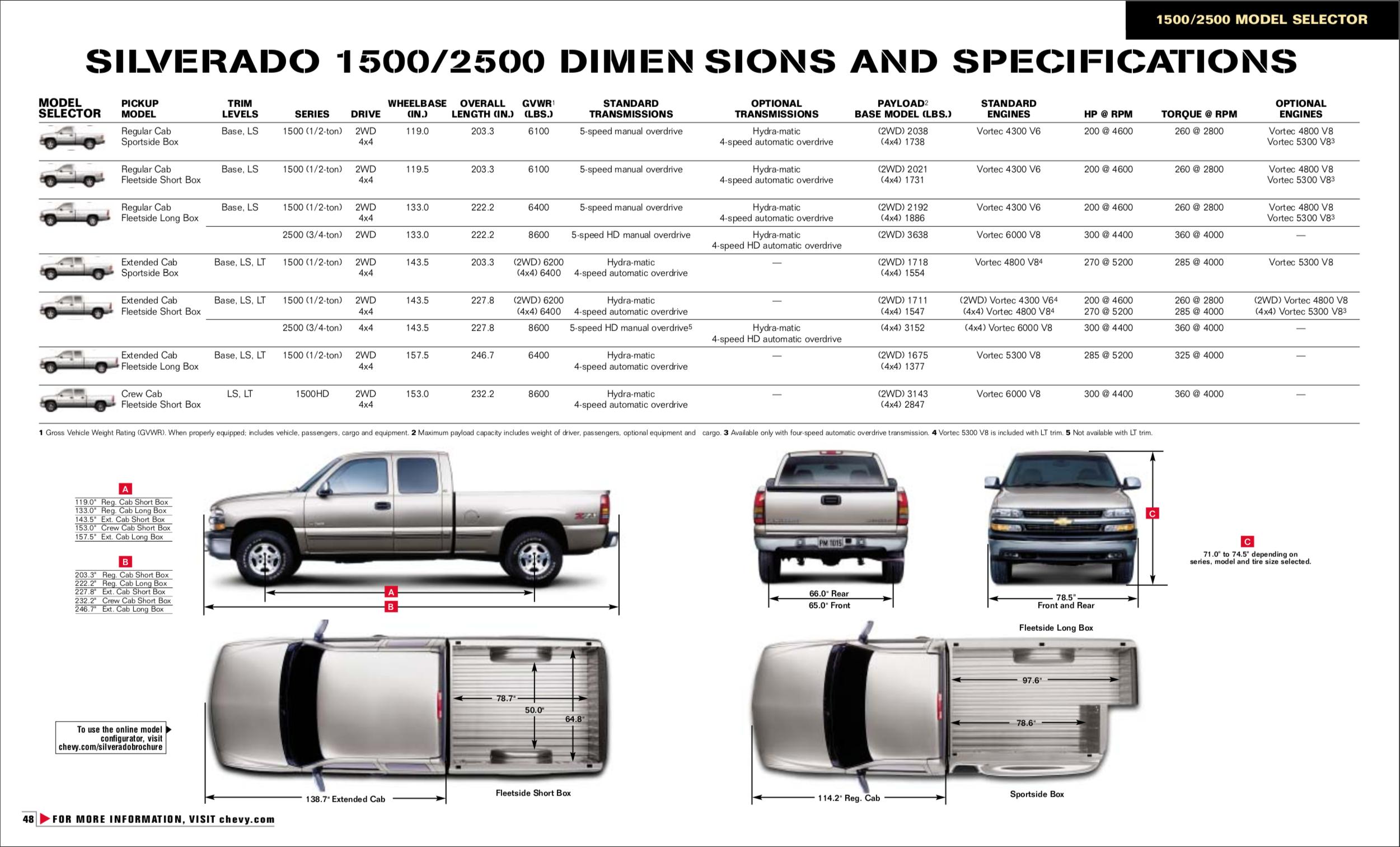 1999 2002 Silverado 1500 2500 Specs Silverado 2001 Silverado Silverado 1500