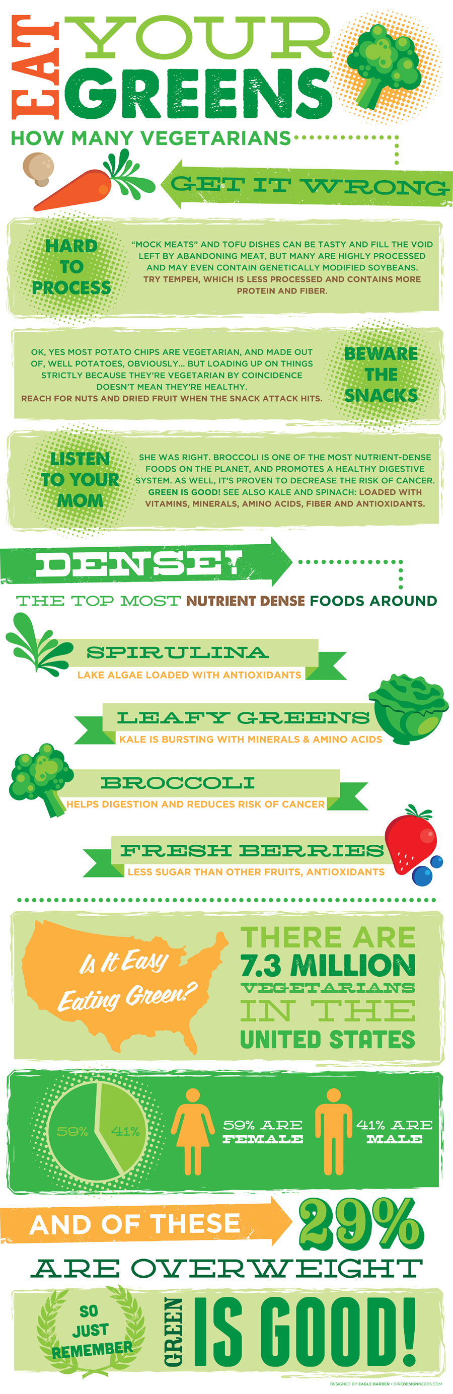 This infographic has some great insight into the healthiest foods vegetarians can seek out.