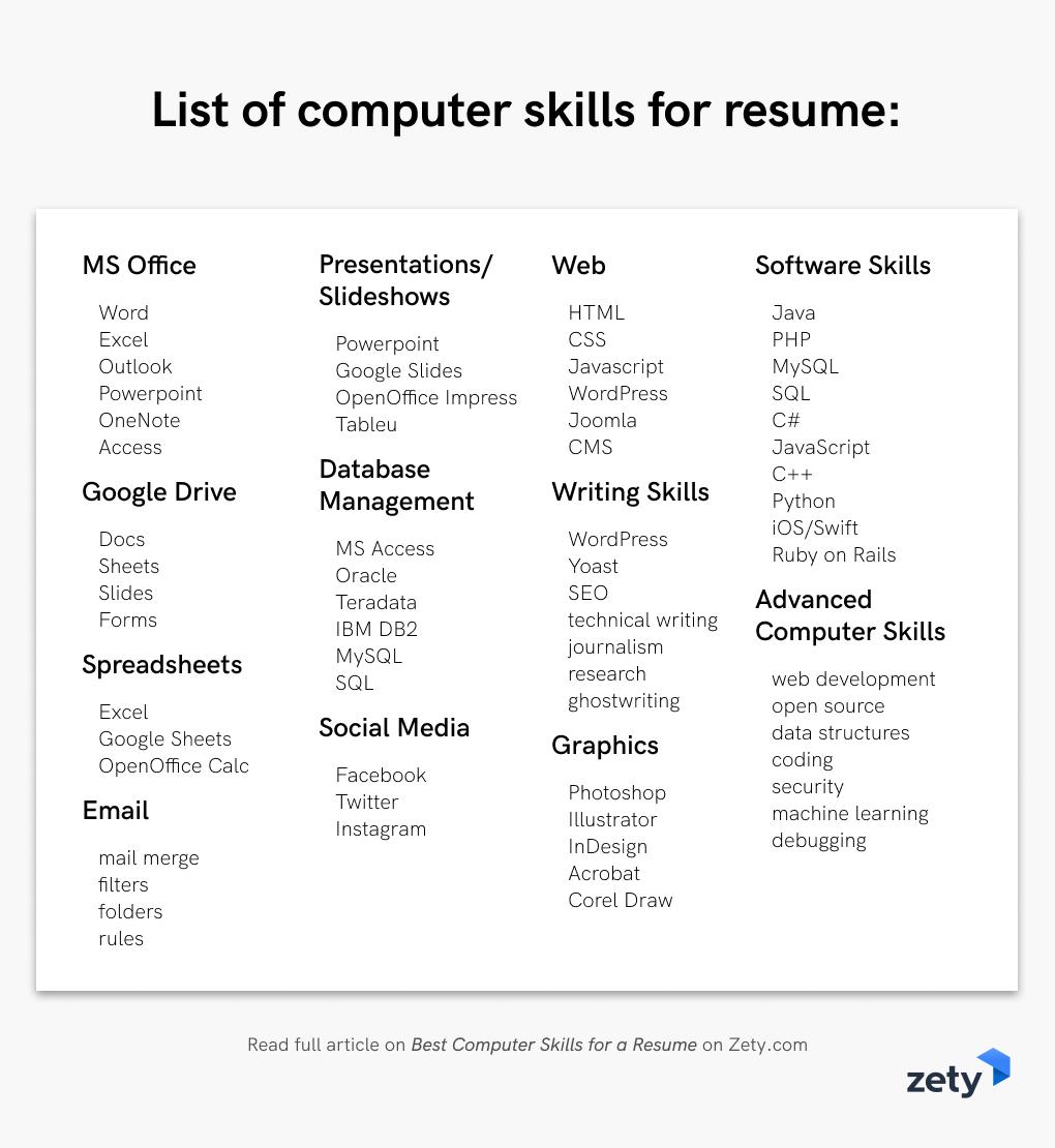 List Of Computer Skills For Resume Resume Software Resume Skills Computer Skills