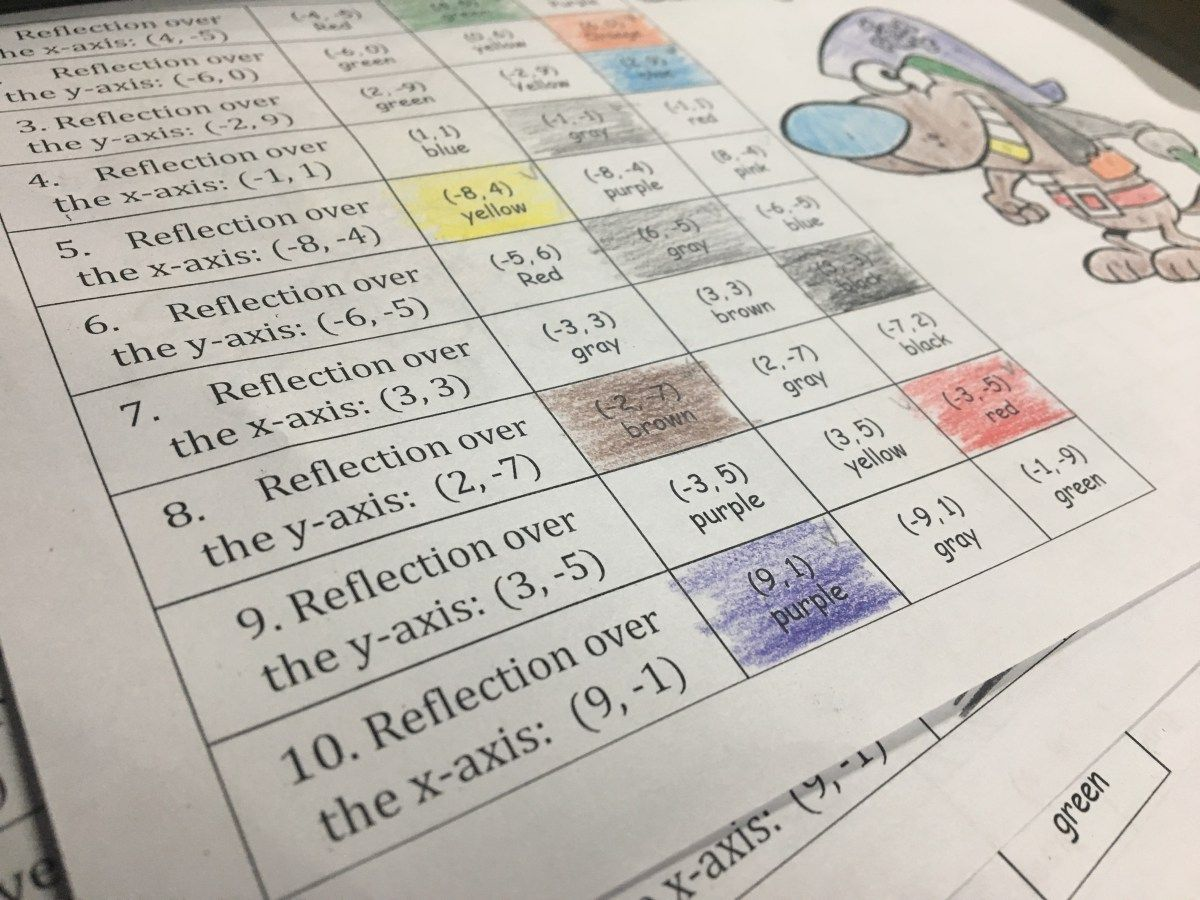 11 Activities For Teaching Effects Of Transformations