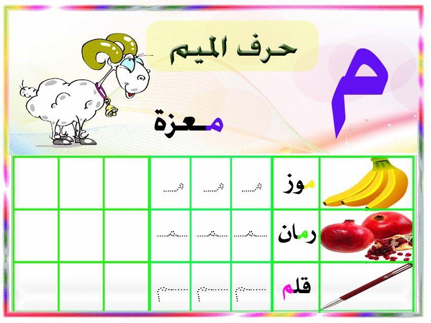 تعلم بطريقة مبسطة مع الصور لطريقة كتابة الحروف هجاء الأبجدية للغة العربية في كلمات مختلفة أول الكلمة وسط Arabic Alphabet Learning Arabic Learn Arabic Alphabet