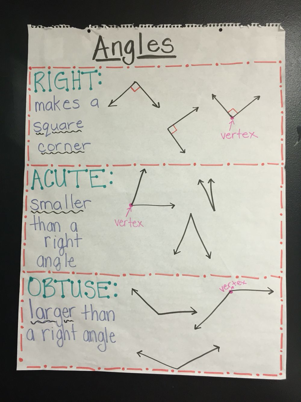 Types Of Angles Anchor Chart Right Angle Acute Angle And Obtuse Angle Angles Anchor Chart Anchor Charts Math Anchor Charts
