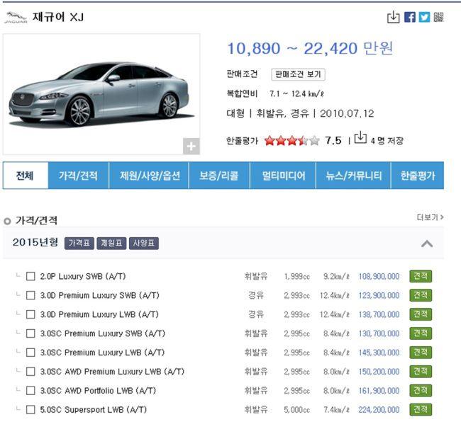 """'색종이 아저씨' 2억짜리 외제차 논란…일부 네티즌 """"박탈감 느껴"""""""