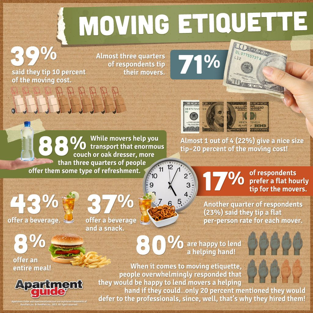 How Much Should I Tip My Movers Tipping The Movers Is Optional