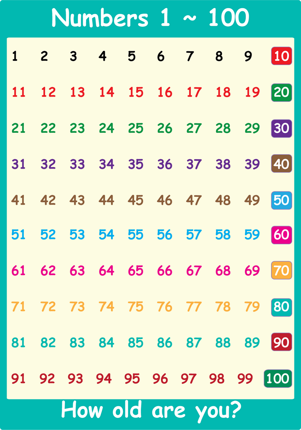 Printable Charts Of Number 1 100 For Kids