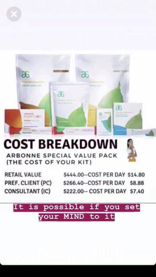 Arbonne 30 day #arbonnerecipesdetox