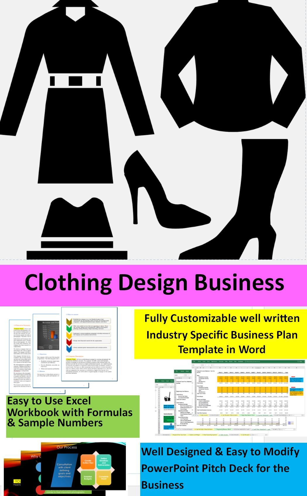 Clothing Fashion Design Manufacturing Business Plan And Etsy Business Planning Business Plan Template How To Plan