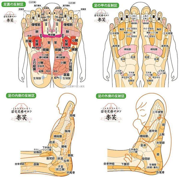足 の 甲 ツボ 足の甲にあるツボ5選:冷えやイライラを解消する効果も!