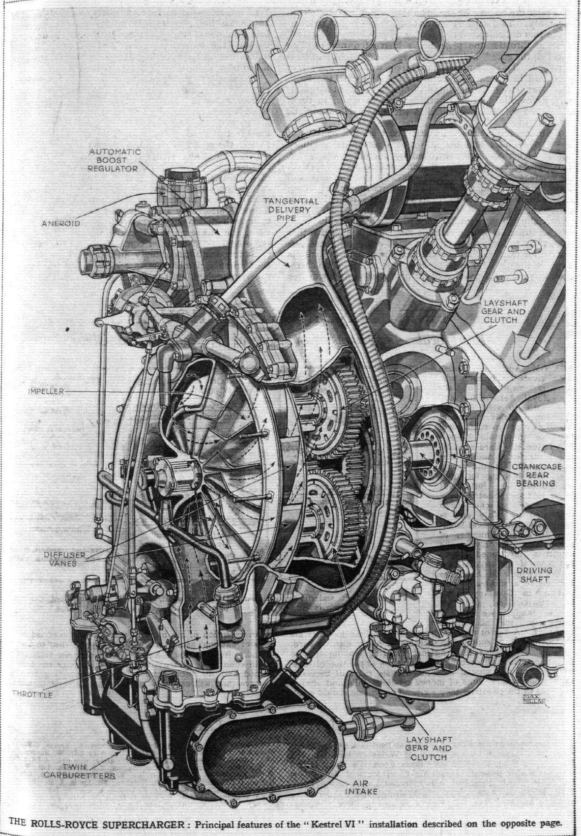 Pin By Rock Westfahl On Automotive History