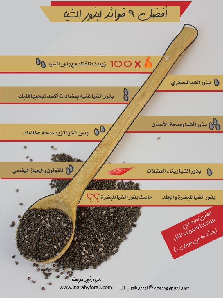 إنفوجرافيك فوائد بذور الشيا فوائد بذور الشيا للبشرة وللعظام وبناء العضلات وصحة الأسنان Health Shia