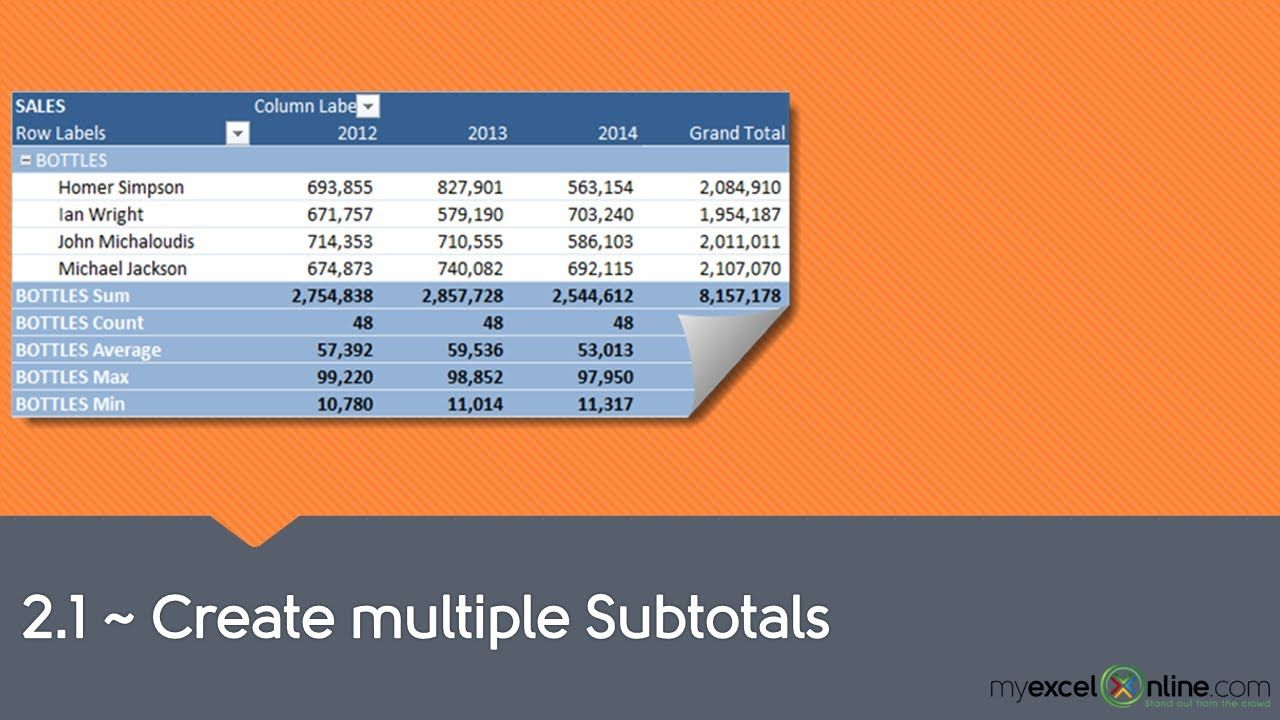 2 1 create multiple excel pivot table subtotals excel pivot