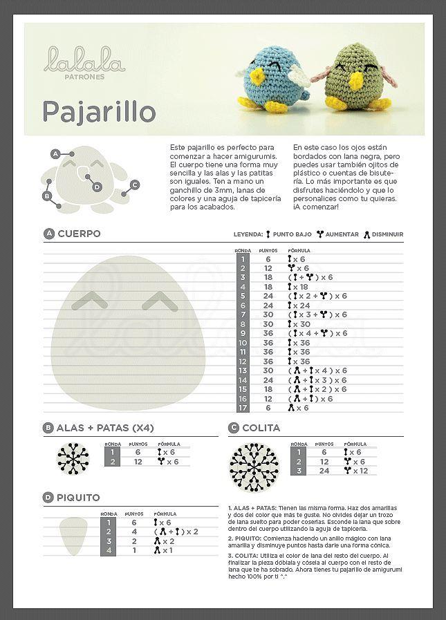 Patrones de amigurumis gratis paso a paso - Crochetisimo | Gráficos ...