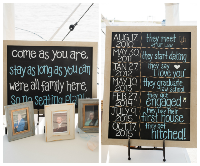 Wedding Reception Decor Ideas | Couples Dating Highlights to Display at Wedding | Wedding Seating Chart Alternatives | Clearwater Wedding Photographer Caroline and Evan Photography