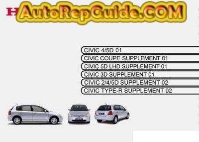 honda civic user guide best setting instruction guide u2022 rh ourk9 co 2006 Honda Civic Honda Civic Type R