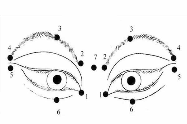 Mejora la visión con estos puntos claves