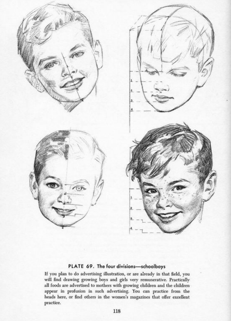 Andrew Loomis Drawing Study #4 –... - My Drawing Tutorials ...
