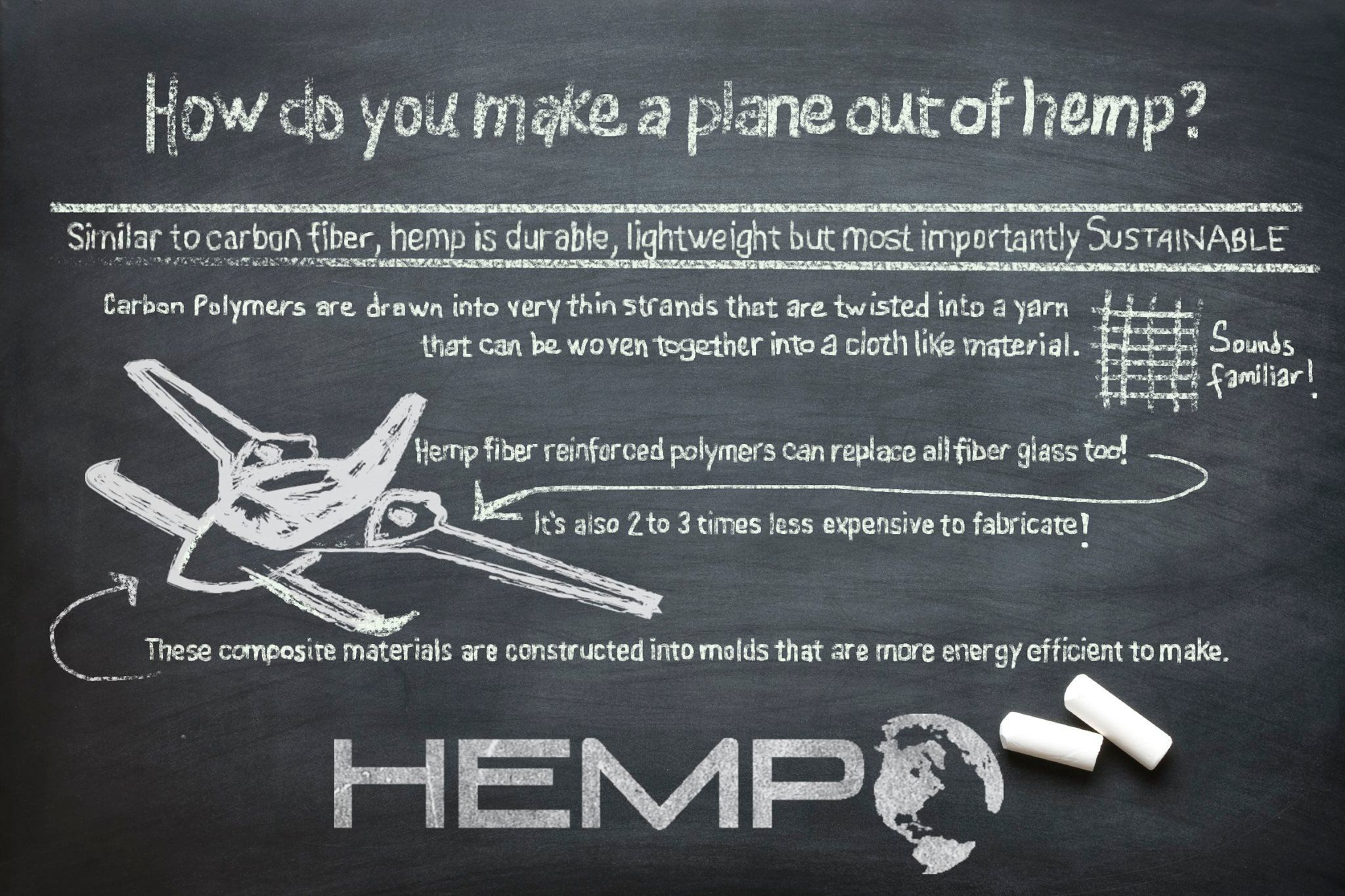 There are countless uses for industrial hemp, from food to fabrics, clothing, paper, cosmetics, paints, biofuel, building materials and more. Subscribe to receive a free recipe book, new recipes, a discount code and all updates