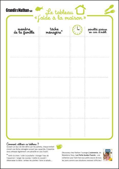 Populaire Le tableau « j'aide à la maison » | maison | Pinterest | Le  AT75