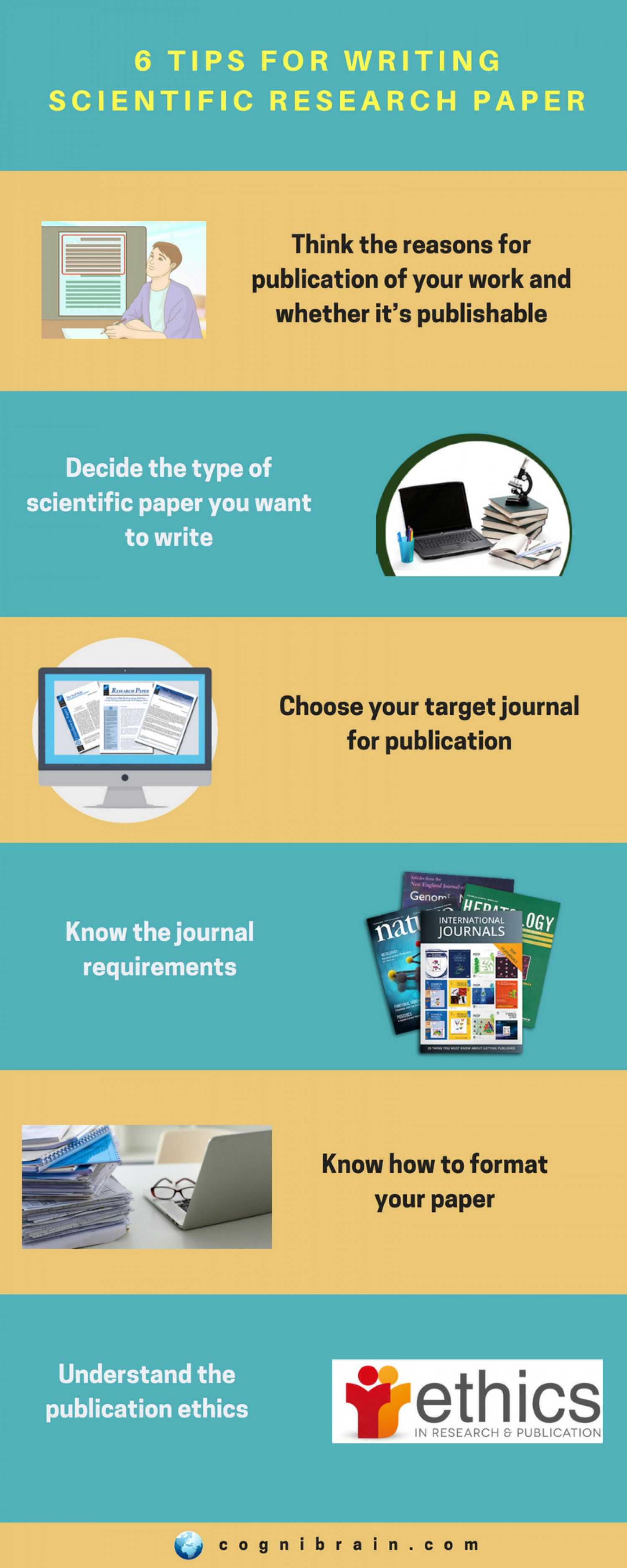 6 Tips For Writing Scientific Research Paper Infographic Research Paper Writing Tips Writing