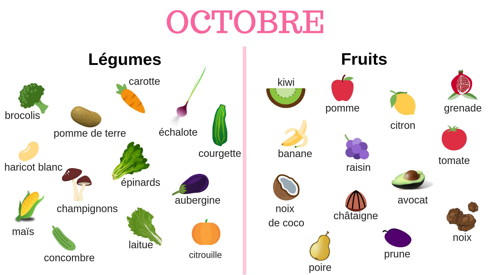 MANGER DES FRUITS ET LÉGUMES DE SAISON : POURQUOI ? Manger ...