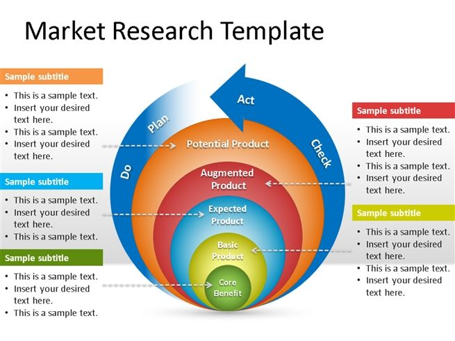 ppt templates for research presentation