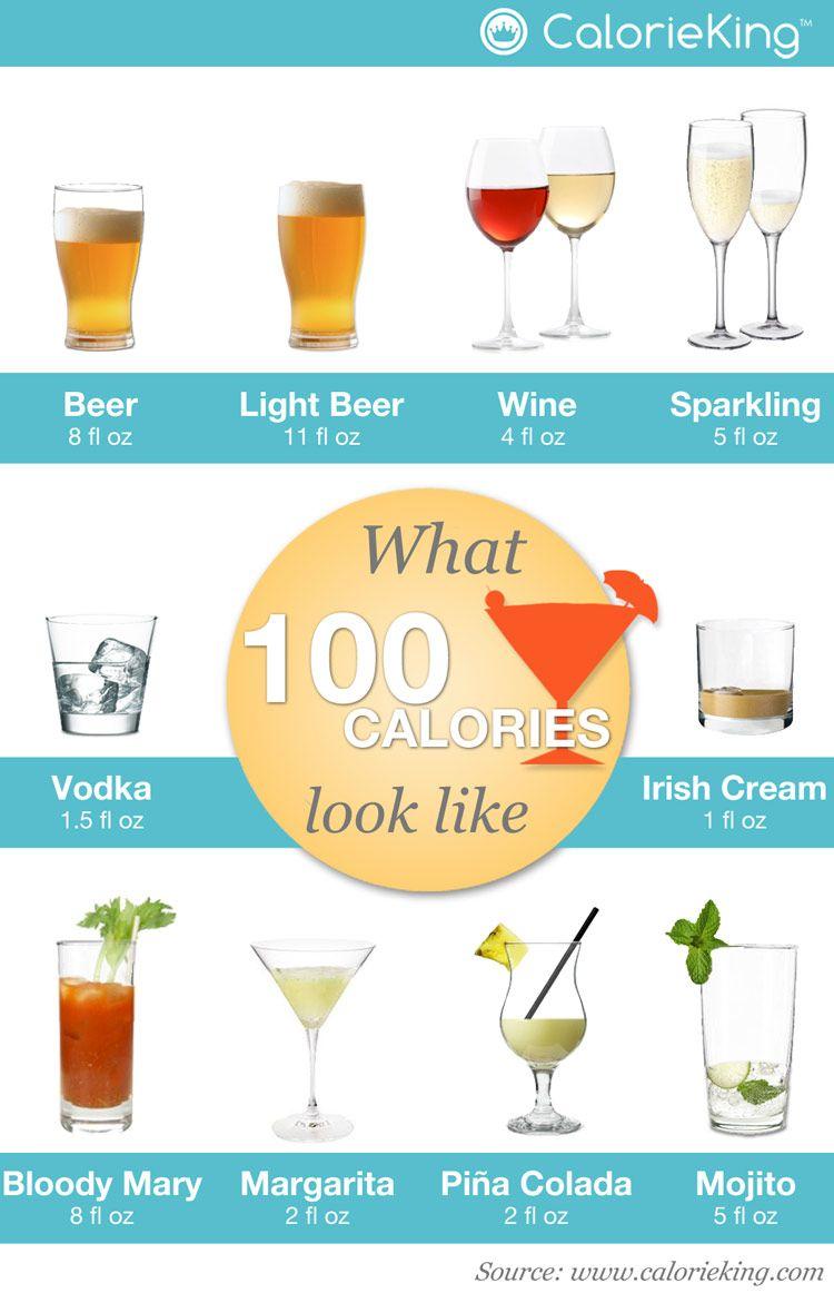 Calories In Alcoholic Drinks Australia