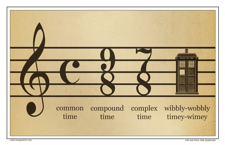 """This special 11""""x17"""" poster is professionally printed on high-quality matte-finish paper. Perfect for the musically inclined Doctor Who fan, this poster helps explain the TARDIS time signature. The poster is based onthis Odd Quartet comic."""