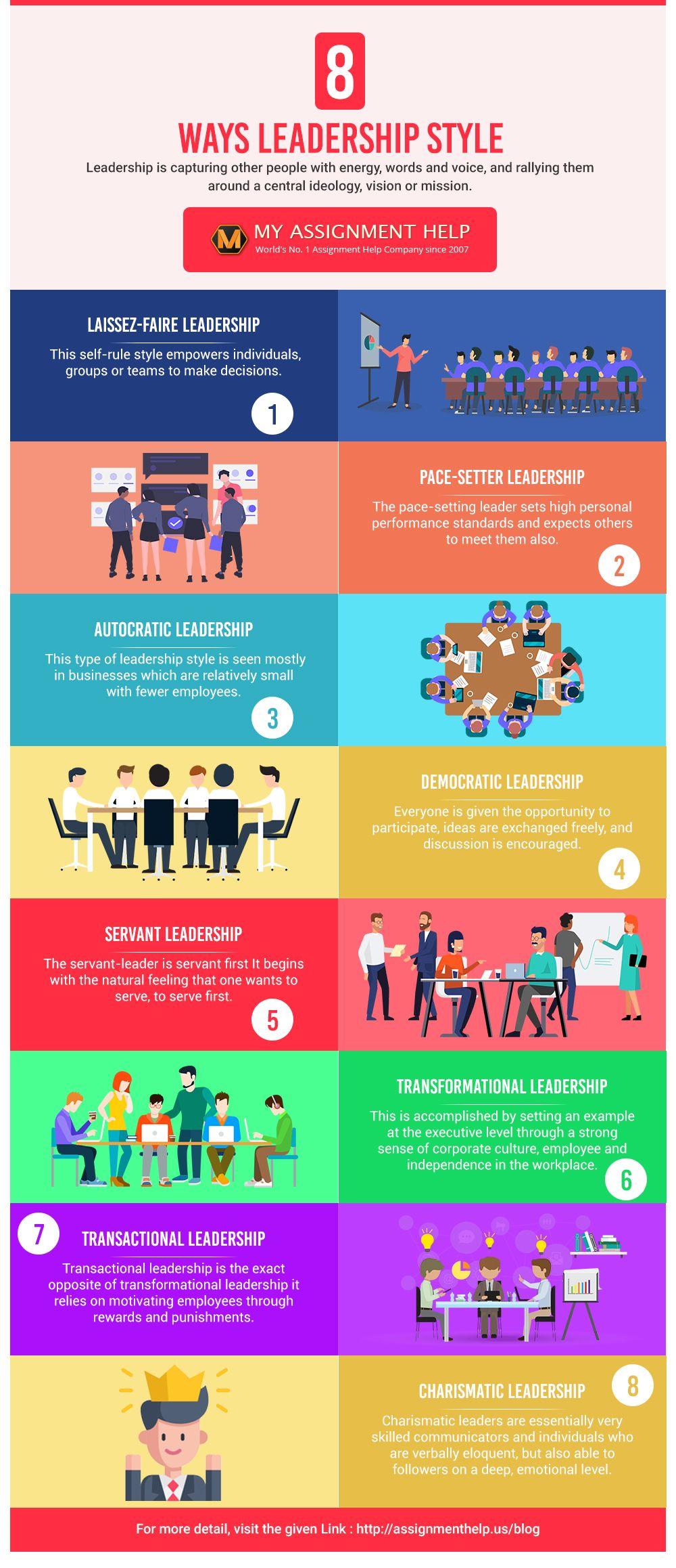 Leadership Style Leadership Ideology Writing Tips