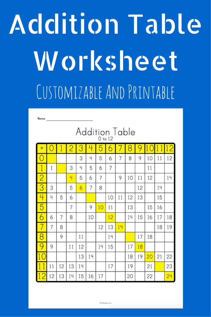 addition table worksheet  customizable and printable  math stem  addition table worksheet  customizable and printable