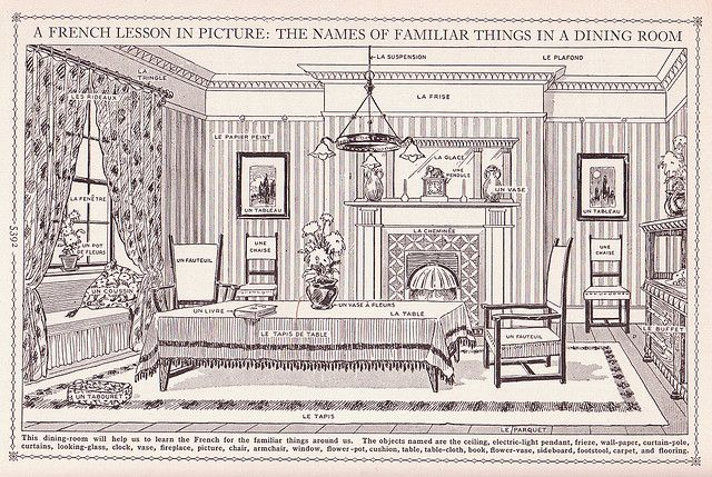 """""""A French Lesson in Picture: The Names of Familiar Things in a Dining Room."""" From The Book of Knowledge, 1919."""