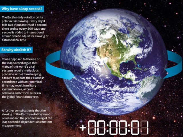 What If Earth Stopped Turning Earth Planets Our Planet