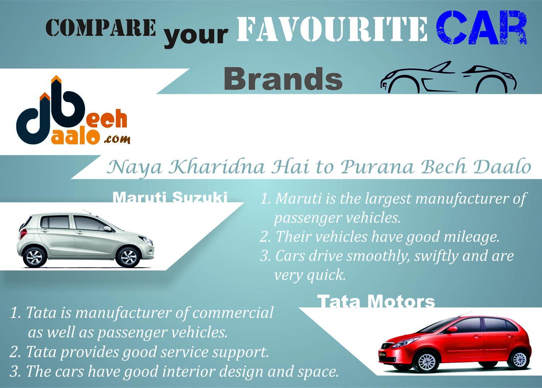 Compare your favourite Car brands like Maruti Suzuki