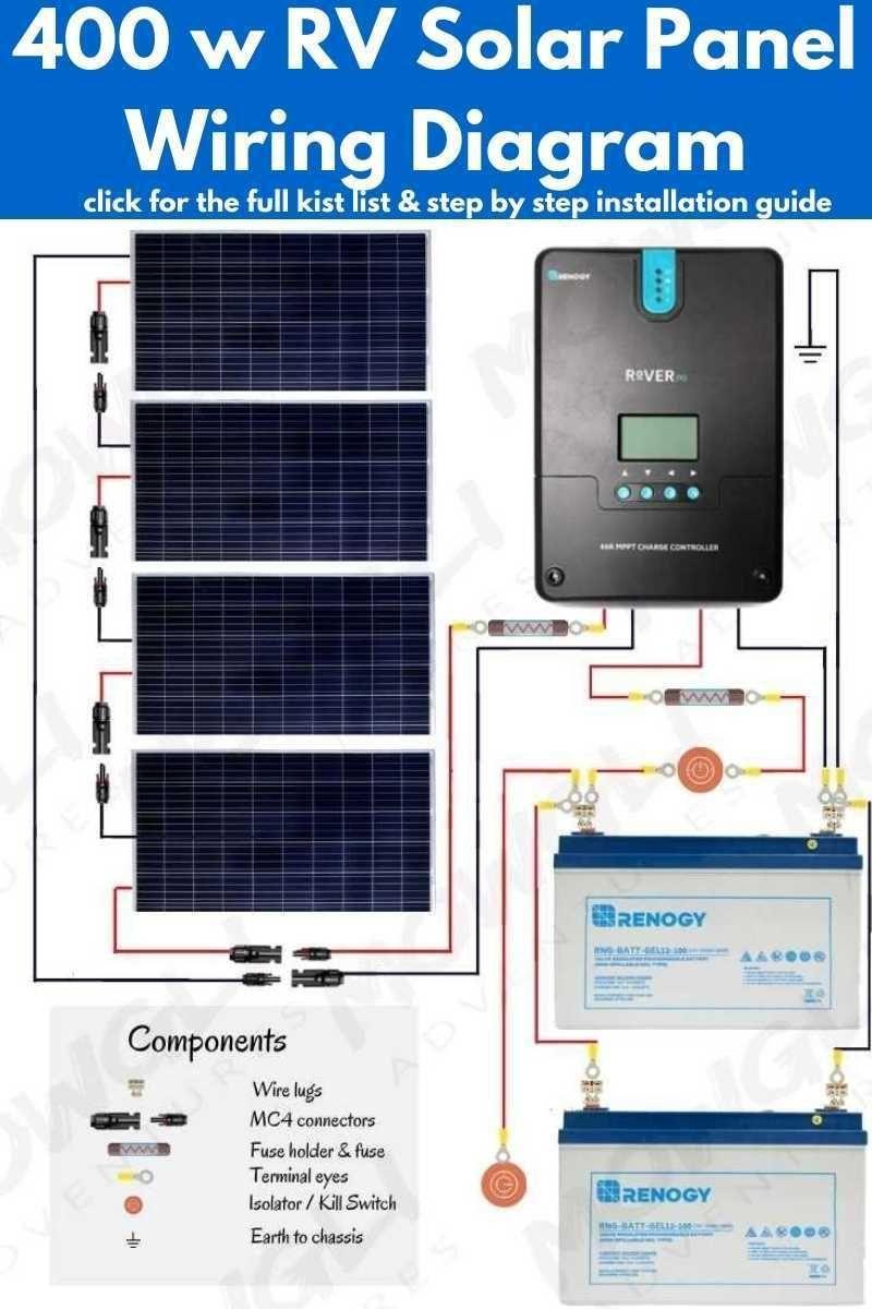 400 Watt Solar Panel Wiring Diagram Kit List In 2020 Solar Panels Campervan Life Rv Solar Panels