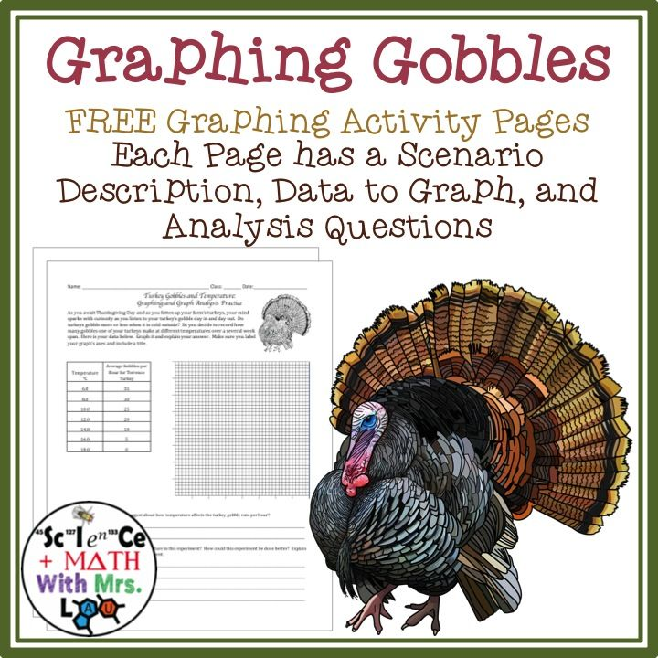 free thanksgiving turkey graphing activities two graphing pages with scenarios data to graph. Black Bedroom Furniture Sets. Home Design Ideas