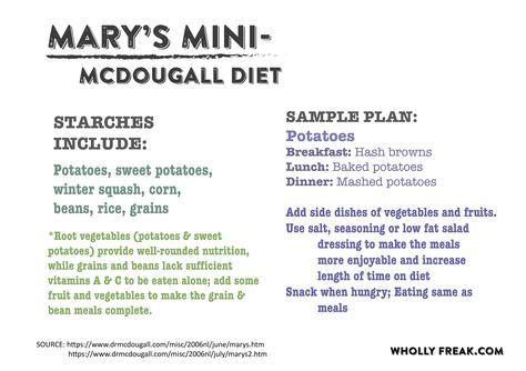 starch diet meal plan