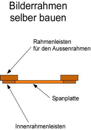 Bilderrahmen selber machen anleitung  Anleitung: Einen Bilderrahmen selber bauen | basteln | Pinterest ...