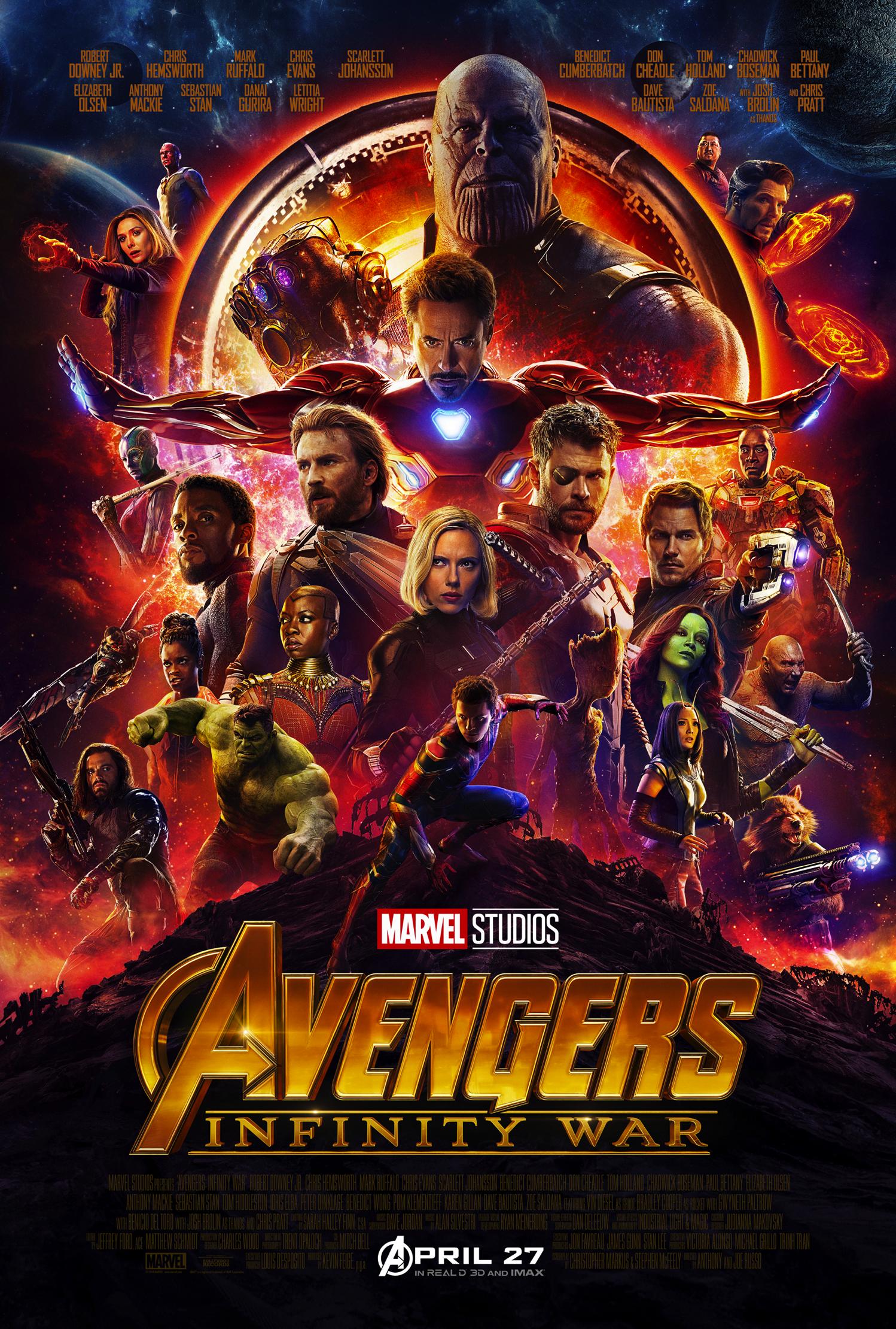 Avengers Infinity War SpoilerFree Review Super Hero