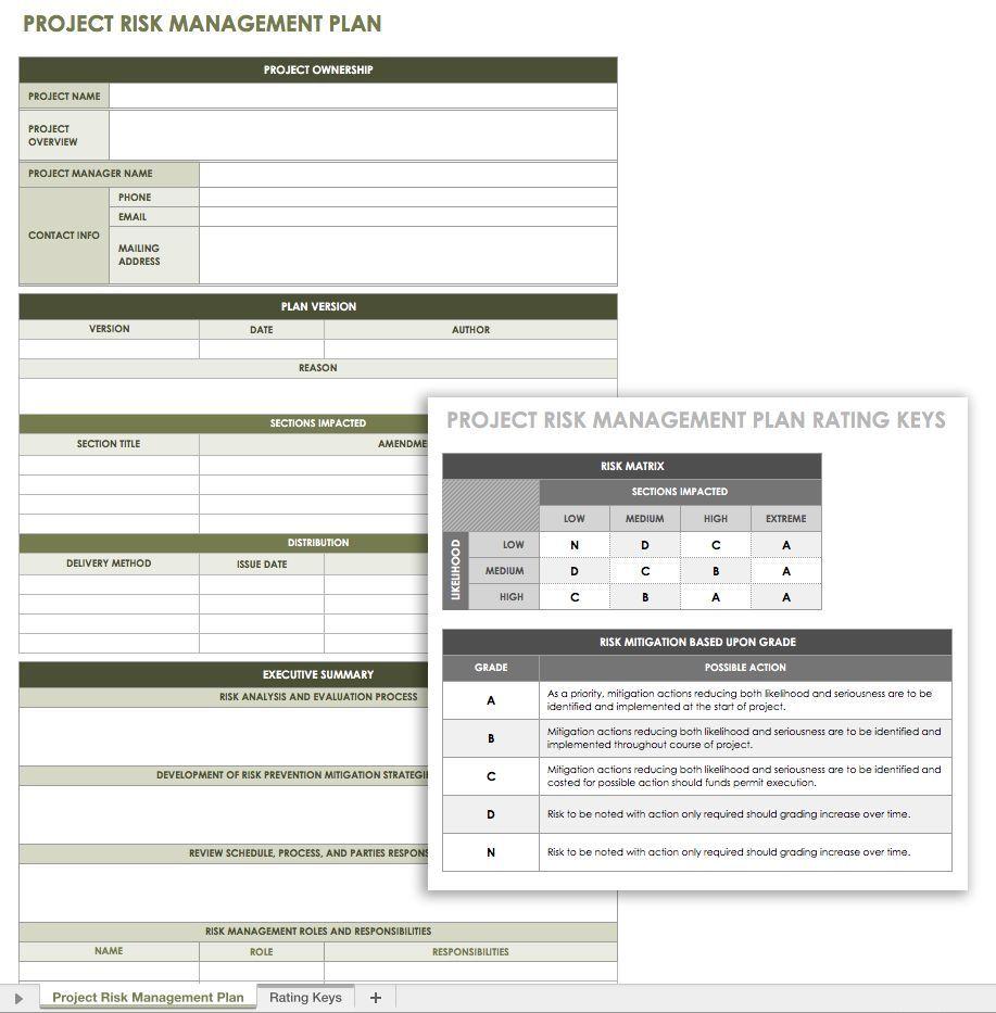 Project Risk Management Plan Template Risk Management Project Risk Management How To Plan Project risk management plan template