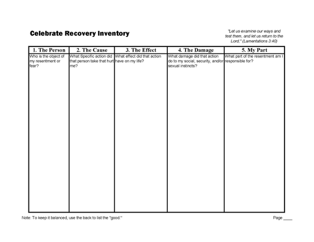 Printables Celebrate Recovery Inventory Worksheet 1000 images about 4th step worksheets on pinterest wrestling study guides and effects of alcohol